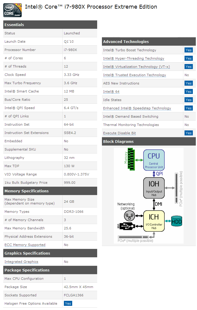intel core i7-980x b1 extreme edt  i u015flemci